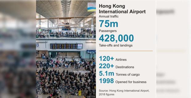 hong kongs airports sm by Fijivillage CFL on 500px.com
