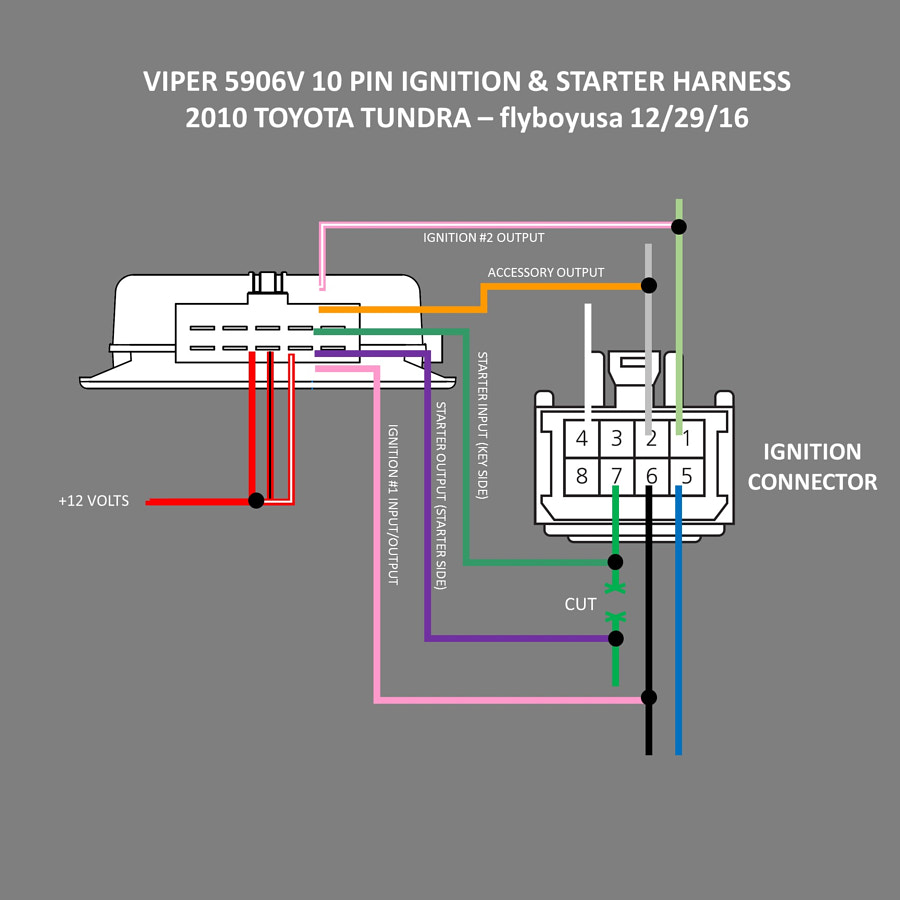 viper 5906v remote starter install 2010 tundra Viper 5706V Wiring-Diagram Remote Start Viper 5706V Wiring Diagram for a Jeep Liberty