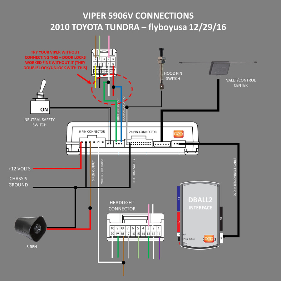 Viper 5906v Remote Starter Install 2010 Tundra Alarm Wiring Harness And Here Are The Locations Of Each Wire Within Truck