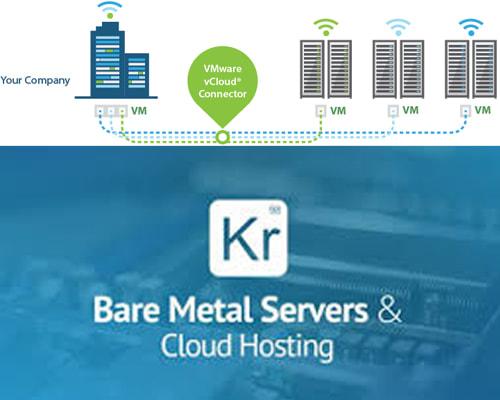 Cloud Server USA