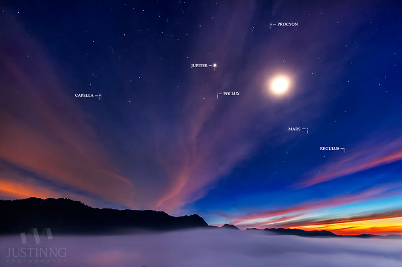 Photograph Rise of the Planets by Justin Ng on 500px
