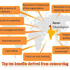 Постер, плакат: Top Ten Benefits Derived From Outsourcing