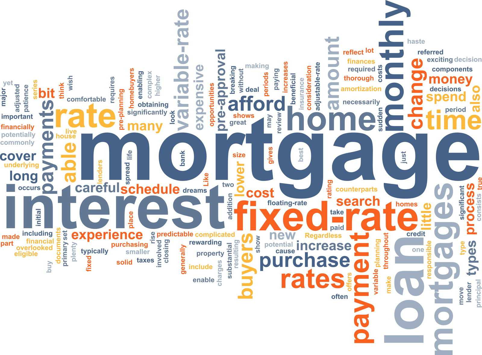 Are You Looking For Mortgage Rates to Purchase Your own Dream Home!!!